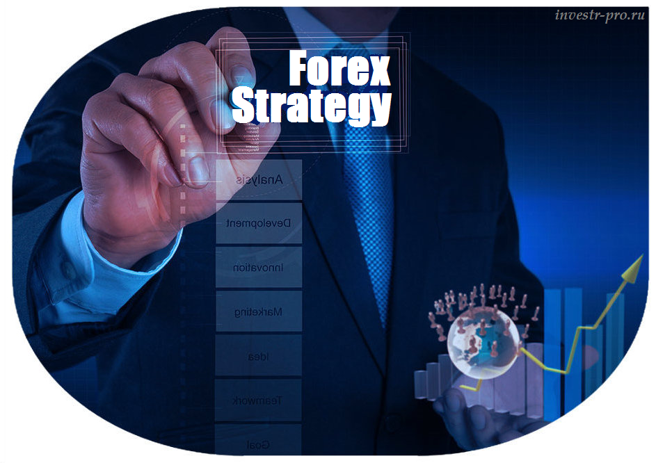 форекс стратегии